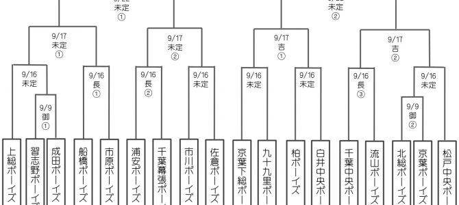 8/26 秋季大会 東日本予選