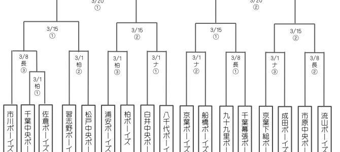 2/9 春季大会 組み合わせ