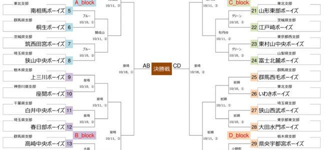 9/28 東日本選抜組み合わせ